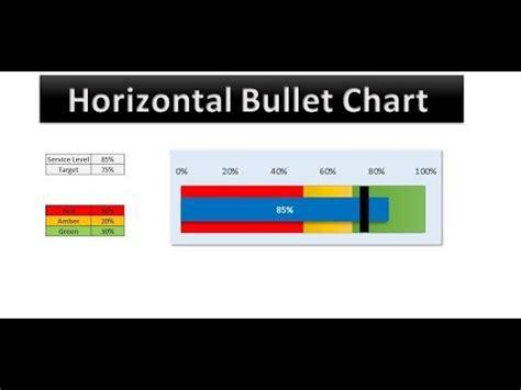 horizontal bullet chart  excel youtube