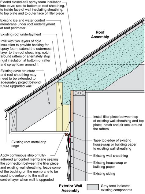 eaves roof construction  storage shed plans blueprints