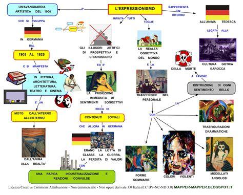 mappa concettuale espressionismo arte scuolissimacom