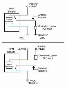 Wie Unterscheidet Sich Der Anschluss Von Sensoren Mit Pnp Und Npn Ausgang