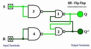 How To Implement Sr Flip Flop Using Plc Ladder Logic