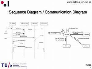 Diagram  Collaboration Diagram Vs Sequence Diagram Full