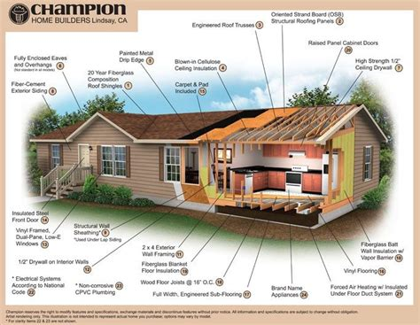 lovely champion manufactured homes floor plans home plans design