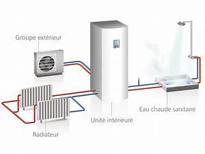 Chauffage Pompe A Chaleur : pompe a chaleur chauffage et eau chaude energies naturels ~ Premium-room.com Idées de Décoration