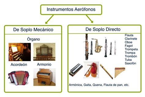 Se trata de acertijos con respuesta para. Instrumentos Aerófonos. Vídeos