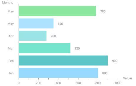 javascript horizontal bar chart  angular chartjs stack overflow