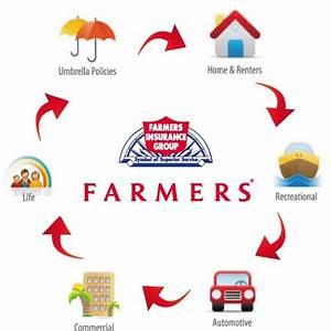 Farmers Insurance Wallpaper - WallpaperSafari