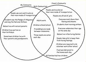 Compare And Contrast Essay Venn Diagram  Need Someone To