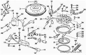 mercruiser shift interrupter switch wiring With trs cable wiring diagram furthermore how to wire 3 4 ohm subs to 2 ohm