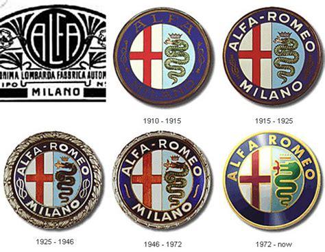 De Geschiedenis Van Autologo's Audi, Alfa Romeo