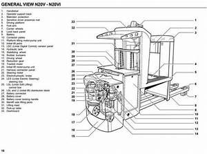 Linde Order Picker Type 149  N20v  N20vi Operating