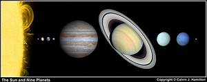 Our Solar System Planets In Order From The Sun - Pics ...