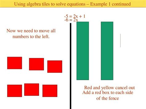 free interactive algebra tiles 17 best images about algebra tiles on equation