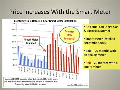 price increases stop oc smart meters