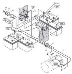 similiar 36v golf cart wiring diagram keywords gas club car golf cart wiring diagram furthermore diagram for 48 volt