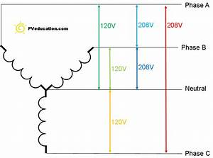 460 3 Phase Wiring Diagram