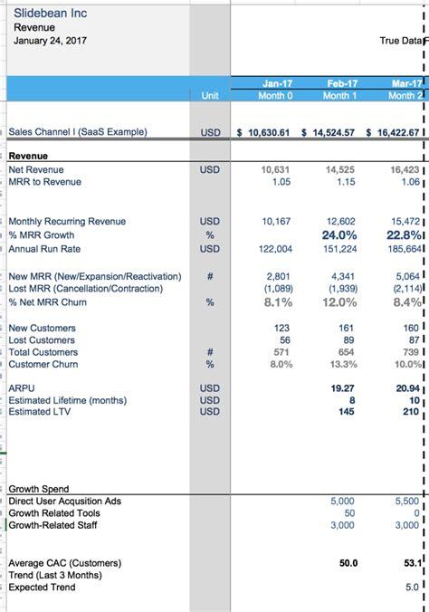 financial modeling  startups  spreadsheet