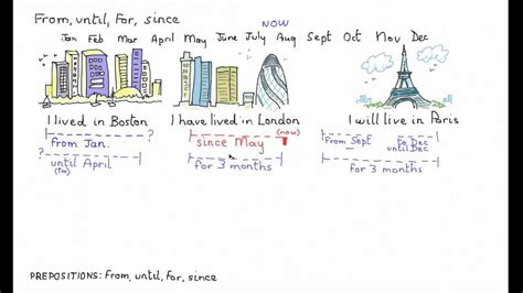 Learn English  Prepositions From, Until, For, Since Youtube