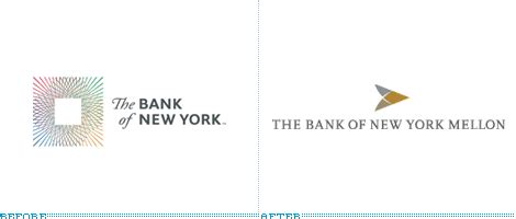 Bank of New York videos