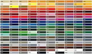 RAL Farben für Fenster & Türen aus der RAL Farbtabelle