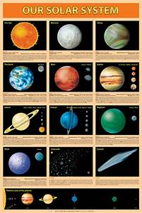 Education Essentials - Safari Ltd Poster - Our Solar System