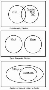 Venn Diagrams Grade 4  Examples  Solutions  Videos  Songs