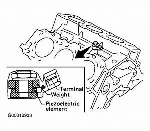 Location Of Knock Sensor  How To Replace A Knock Sensor