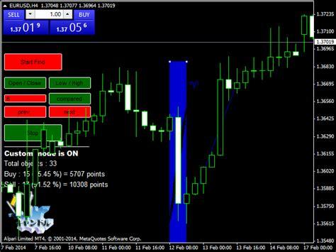 buy  analyzer candlestick patterns mt technical indicator  metatrader   metatrader