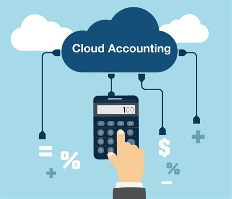 Cloud Accounting Fair Play For All Businesses  Techno Faq. Mortgage Rates Today Virginia. Virtualization Mac Os X Used Cars In Brick Nj. Shopping Website Template College In Maryland. Vmware Application Virtualization. Debit Cards Versus Credit Cards. Earn Bachelor Degree Online Pity In Spanish. Pain Under Jaw Bone Right Side. Free Online Home Insurance Quote