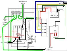 electrical schmatic cer cing coleman tent trailers trailer wiring diagram tent