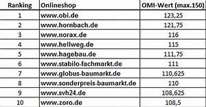 Hornbach Preisgarantie 10 Prozent : studien das sind die besten deutschen online baum rkte ~ Orissabook.com Haus und Dekorationen