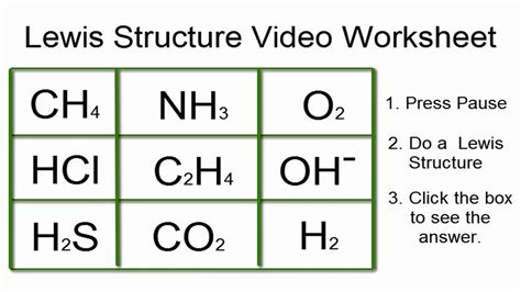 lewis structures worksheet worksheet with answers