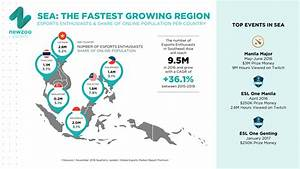 Southeast Asia Boasts the Fastest Growing Esports Audience ...