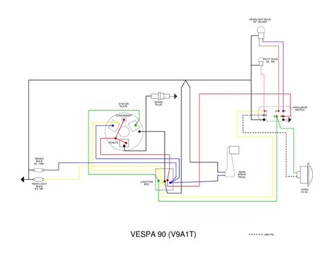 vespa v9 wiring diagram by et3px et3px issuu