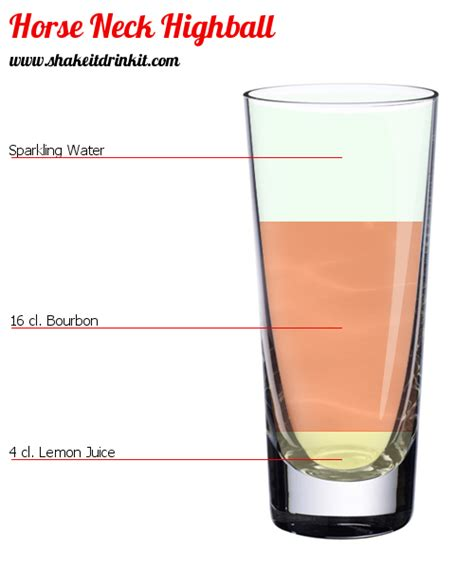 what is a highball horse neck highball cocktail recipe instructions and reviews shakeitdrinkit com