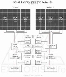 Solar Panels  U2013 Series Vs Parallel  U2013 Explorist Life