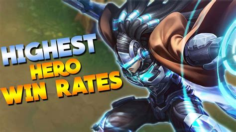Mobile Legends Highest & Lowest Hero Win Rates!