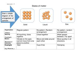 states of matter worksheet ks3 year 7 particles of solids liquids and gases by ttxok9