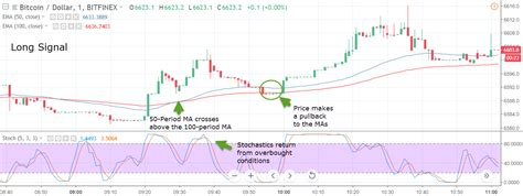 This means you can gain exposure to a large position by only depositing the margin while retaining the ability to profit according to the actual size of. Bitcoin Vs Forex Espanol - Sniper Forex Ea V3 11