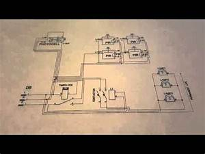 Thermocouple Wiring Diagram To Controller