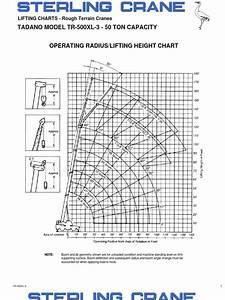 Rated Load Chart 50 Ton Tr 500xl 3 Crane Machine Tire