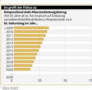Steuer Auf Rente Berechnen : nachzahlungen so k nnen rentner ihre steuern dr cken welt ~ Themetempest.com Abrechnung