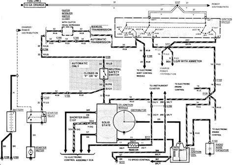1986 Ford Ranger Starter Wiring Diagram by I A 1987 Ford Ranger 4x4 2 9l And I