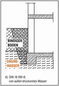 Abdichtung Gegen Drückendes Wasser : interne weiterbildung abdichtungen ~ Frokenaadalensverden.com Haus und Dekorationen