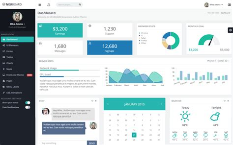 Angular Js Themes 10 Best Bootstrap Angularjs Themes Collection Free