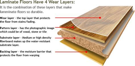 Nufloors   Laminate Flooring   Laminate Floors & Laminate
