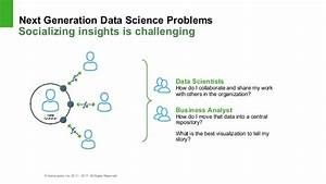 Enterprise Data Science at Scale Meetup