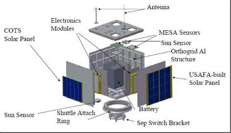 qlink phones touch screen qlink wiring diagram free cell antenna diagram computer screen diagram elsavadorla