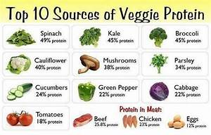 10 High Protein Vegetables - Project Yourself