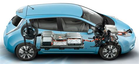 electric vehicles battery anatomy of a battery electric vehicle bev x engineer org